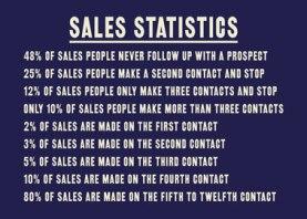 salesstatistics