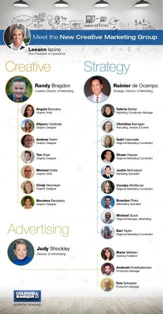 Meet our marketing team!